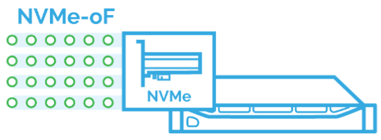 StarWind VSAN Update for Hyper-V New Features