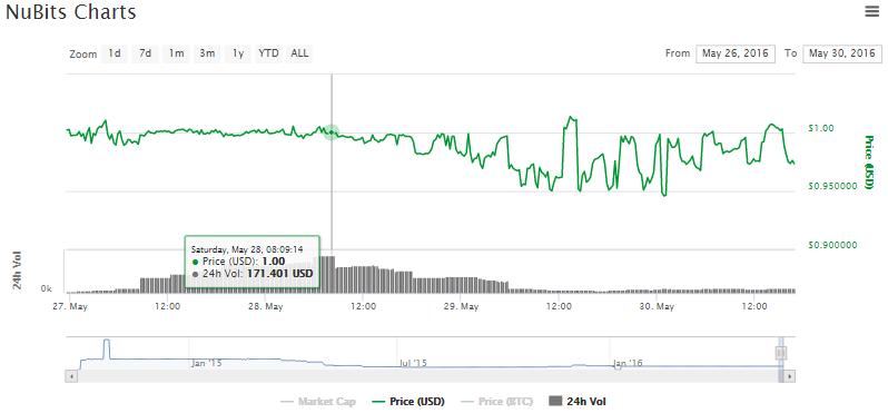 bitcoin company website