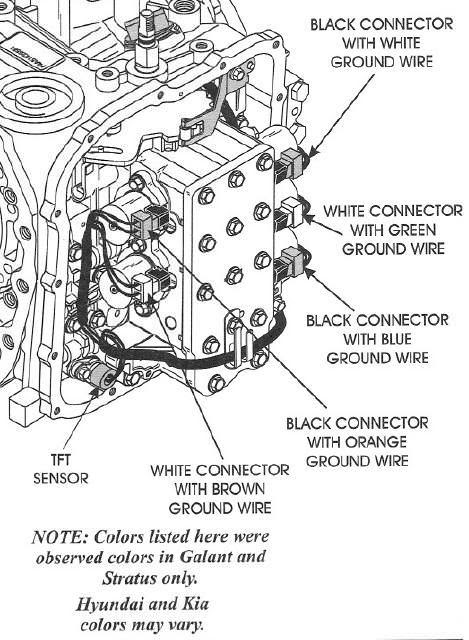 Diagram 200mitsubishi Eclipse Manual Transmission Diagram Full Version Hd Quality Transmission Diagram Diagramreppv Santaclausvillagesalerno It