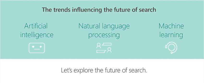 Virtual Assistants and Connected Devices Direct the Future of Search (Infographic)