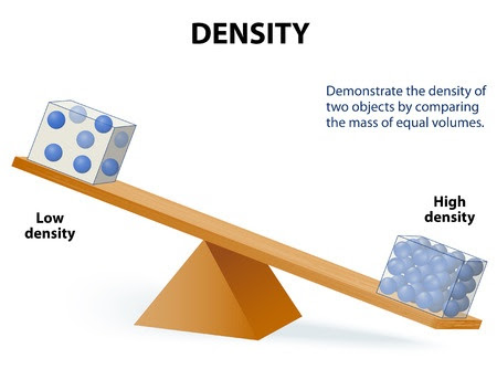 Density - Who Cares? Maybe You Should.