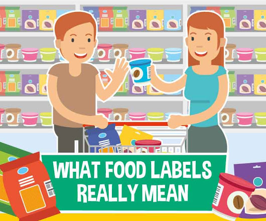 What Food Labels Really Mean [Infographic]