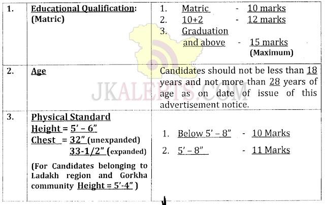 J&K Police Recruitment Special Police officers (SPOs) in SDRF J&K