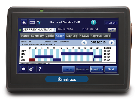 Electronic Logging Device Mandate Is Close As Trucking Industry Braces For Big Change