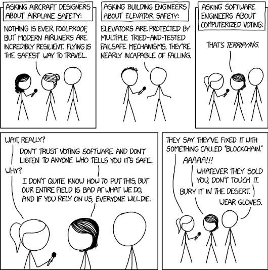 xkcd: Voting Software