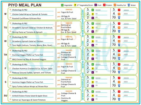 meal plan piyo diet meal planning   plan
