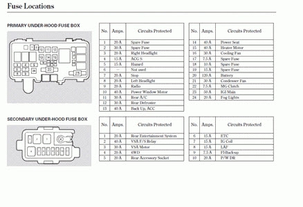 2010 Acura Mdx Fuse Box Wiring Diagrams Auto Pack Pack Moskitofree It