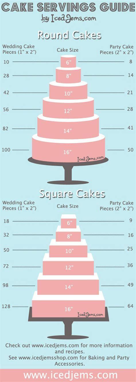 Wedding Cake Myths Exposed   Wedding Photography Design