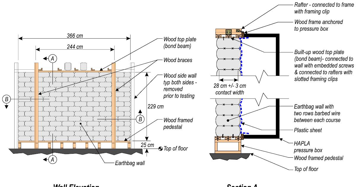 Earthbag Drawing