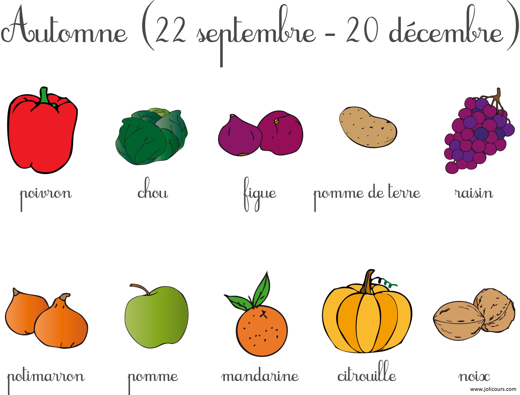Coloriage Gommette Fruits Et Legumes.15 Coloriage De Fruits Et Legumes Imprimer Imprimer Et Obtenir Une