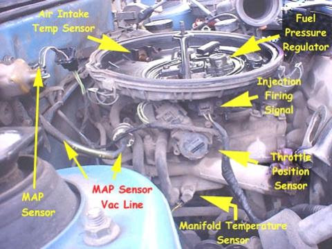 What Would Happen If The Intake Temperature Sensor Was Unplugged Geo Metro Forum