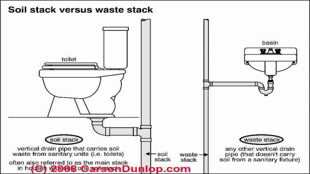 Toilet Plumbing Diagram Toilet Drain Pipe Diagram, house ...