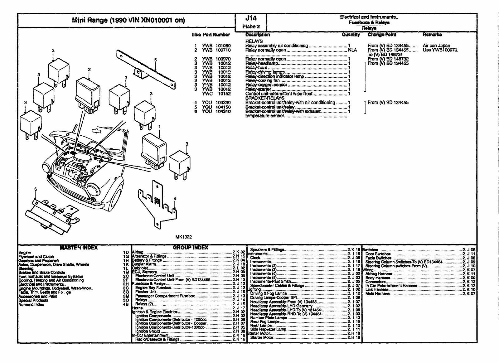 Classic Mini Fuse Box Wiring Diagram