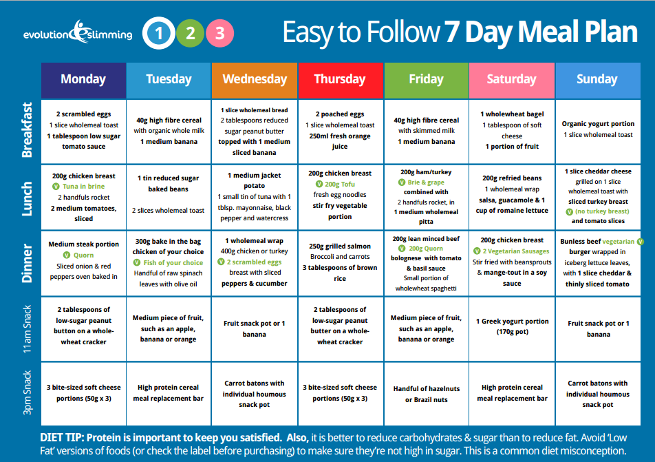 Printable 7 Day Diet Meal Plan
