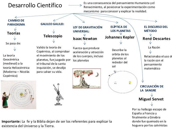 Ciencias Sociales 2º Eso Ampa Pp Franciscanos Lugo
