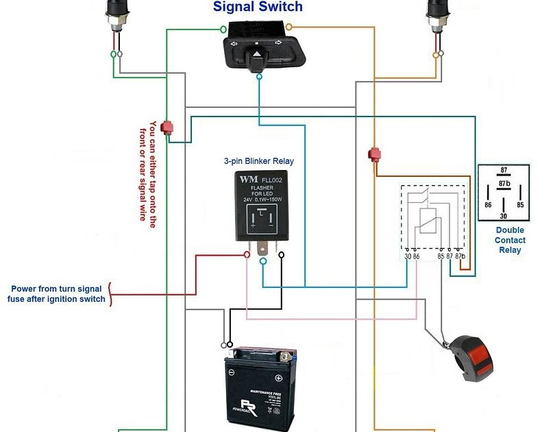 3 Pin Switch Wiring Diagram from lh3.googleusercontent.com
