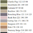 These Computer-Invented Color Names Are Hilarious