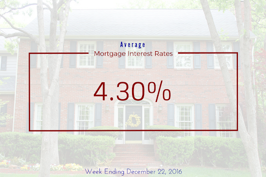 U.S. Mortgage Interest Rates Hit Two-year High