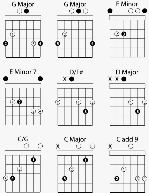 All Acoustic Guitar Chords Pdf - Music Instrument