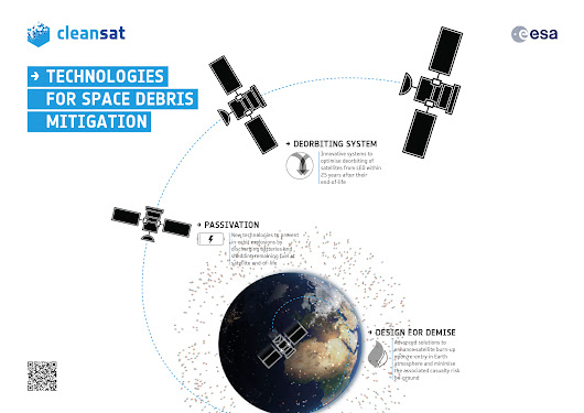 CleanSat, reshaping future satellites