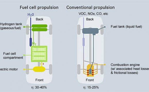 Internal Combustion Engine Diagram