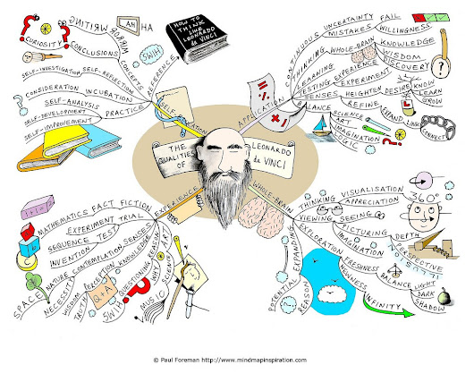 15 Best Brainstorming And Mind-Mapping Tech Tools For Every Creative Mind