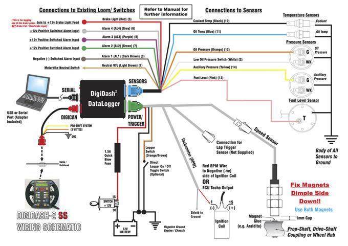 Denley Bruck  Pin Diagram Of Usb Receptacles