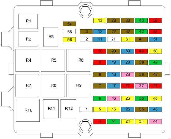 Ford Fusion 2002 2012 Fuse Box Diagram Europe Version Auto Genius