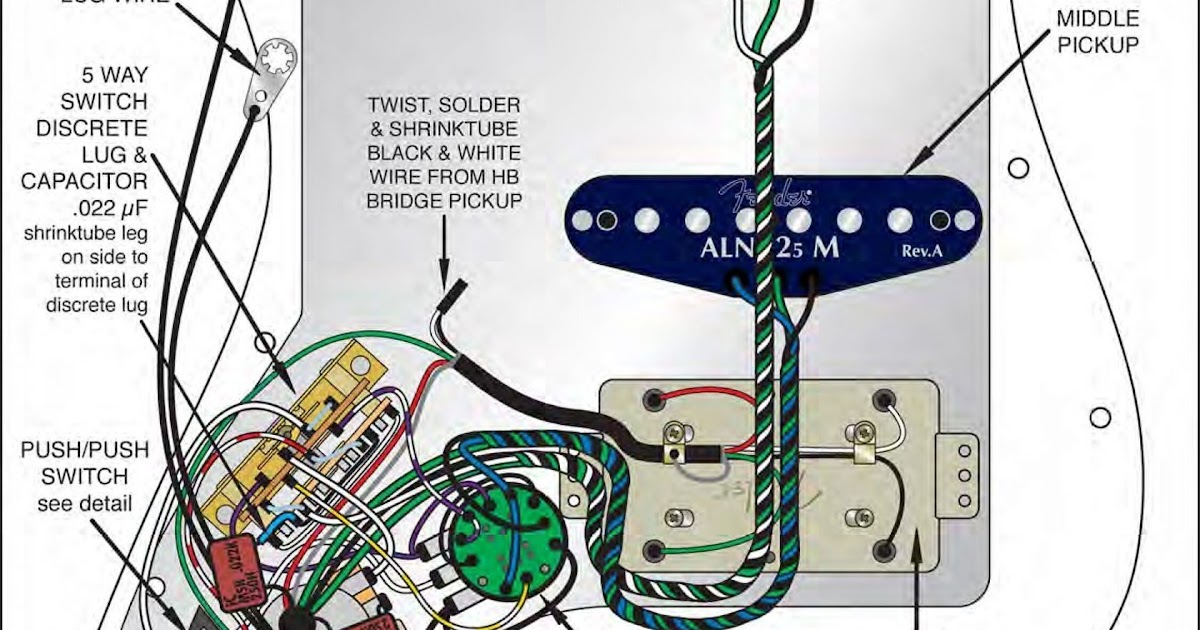 Diagram Fender Strat S1 Wiring, Fender Elite Stratocaster Hss Wiring Diagram