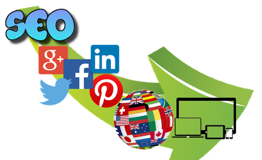 SEO and Social Media for Multilingual and Multidevice Sites