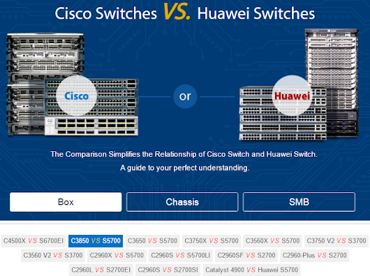 Cisco Switch or Huawei Switch? You May Find Answer Here – Router Switch Blog
