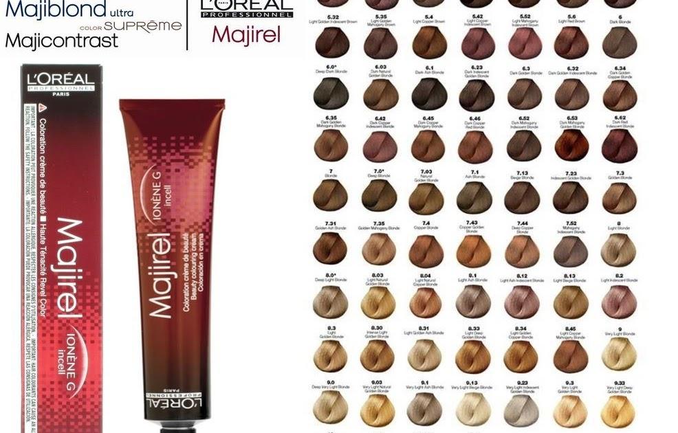 Loreal Professional Hair Color Chart Spefashion