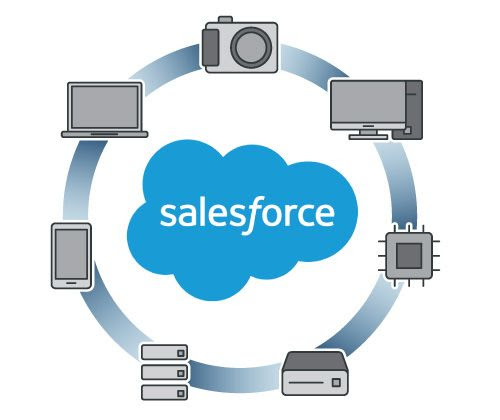 Everything You Need to Know About Salesforce Workflow Rules and Process Builder