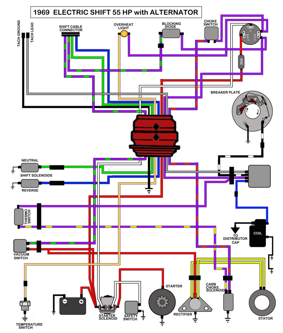 Yamaha Outboard Wiring Harnes | Johnson Wire Diagram 150 2000 |  | Fuse Wiring