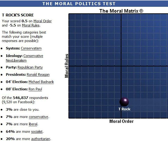 Moral Matrix
