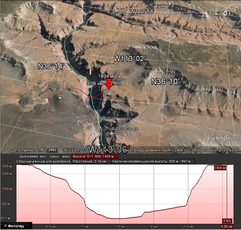 Большой Каньон на территории США, пример высотного профиля