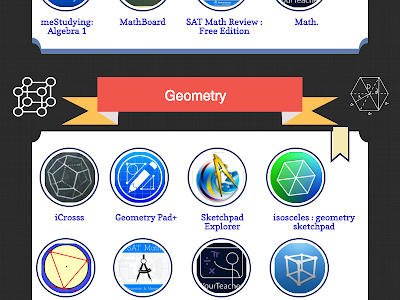 24 Educational iPad Apps Ideal for High School Students