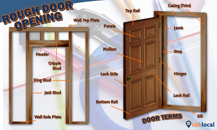 How to Fix a Kicked in Door - Handyman - TalkLocal Blog ...