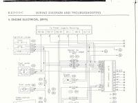 1993 Subaru Impreza Wiring Diagram