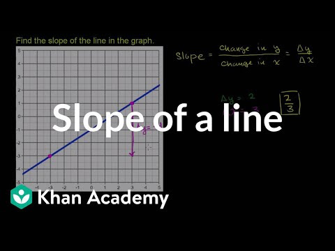 Finding Slope From Graph Algebra Video Khan Academy