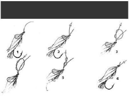 Cara Mengikat Kail Pancing / Rangkaian Kail Dan Memasang Umpan | Yang ...