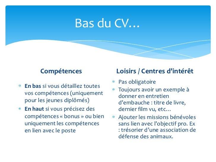 Exemple Centre D Interet Cv