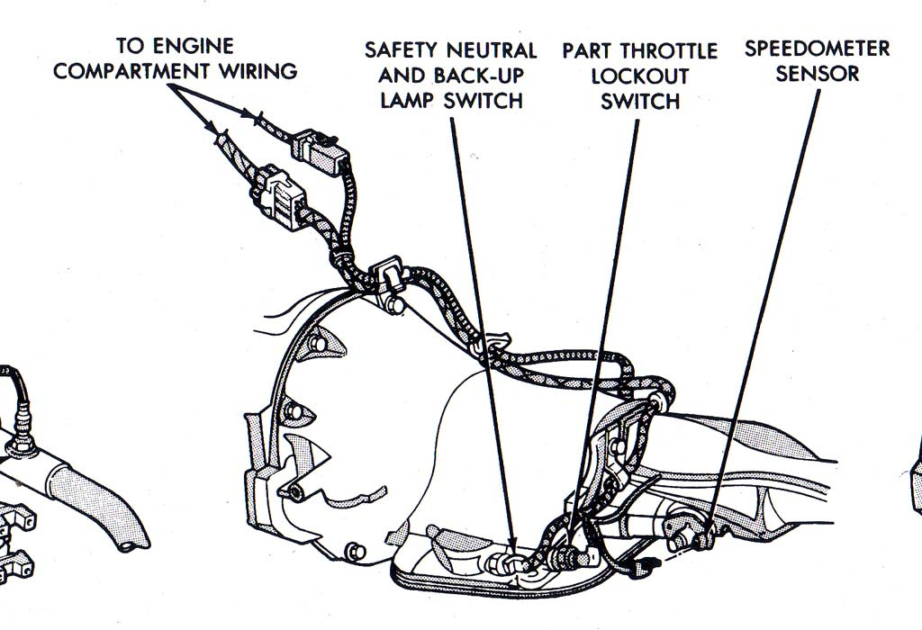 Diagram 2003 Ford Expedition Neutral Safety Switch Wiring Diagram Full Version Hd Quality Wiring Diagram Lendiagramh Maglierugbyonline It