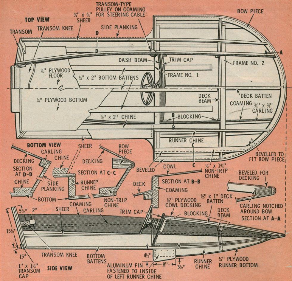 Plywood mini speed boat plans ~ Higlight
