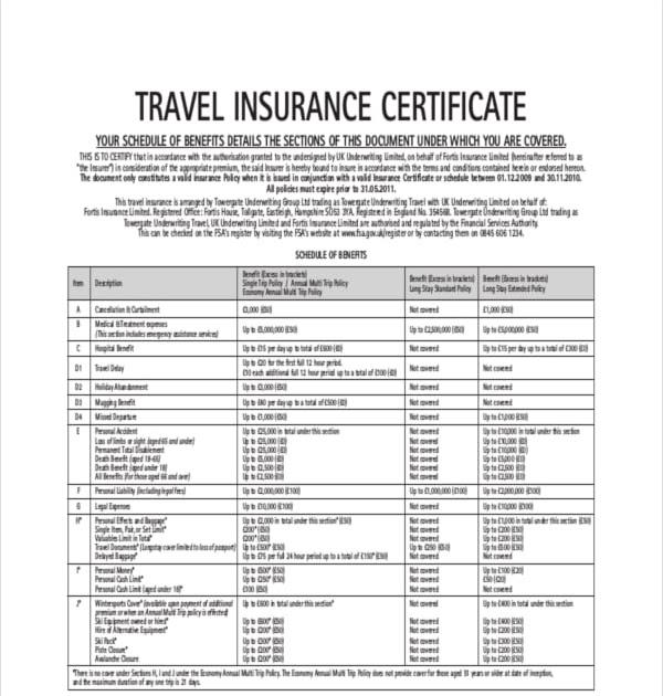 Cerificate Templates: Fake Insurance Certificate