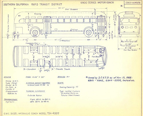 Diagram for 6900 series (ex-LATL) by Metro Transportation Library and Archive