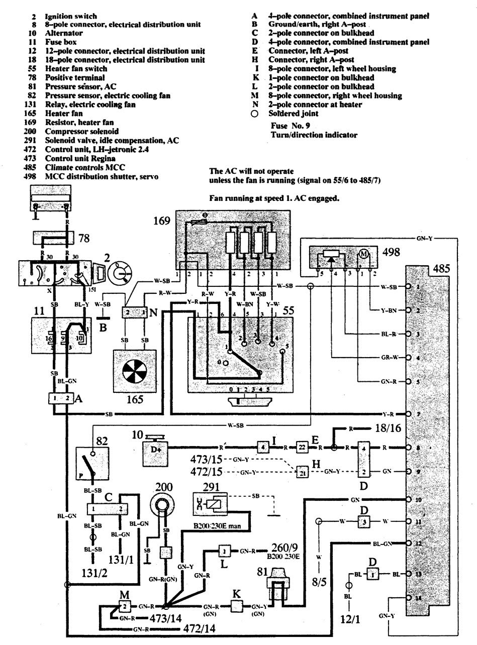 Volvo Ac Wiring Diagram - Wiring Diagram Data free-adjust -  free-adjust.portorhoca.it | Volvo 940 Ac Wiring Diagram |  | free-adjust.portorhoca.it