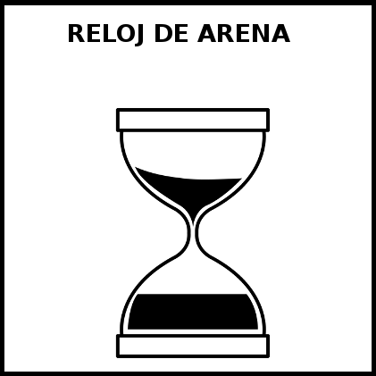 Reloj De Arena Educasaac