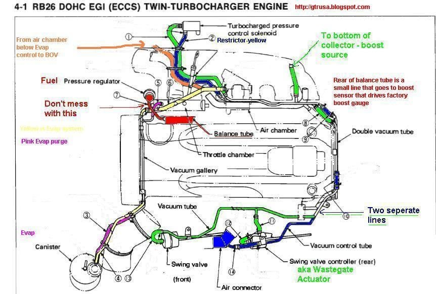 C3 Corvette Egr Diagram