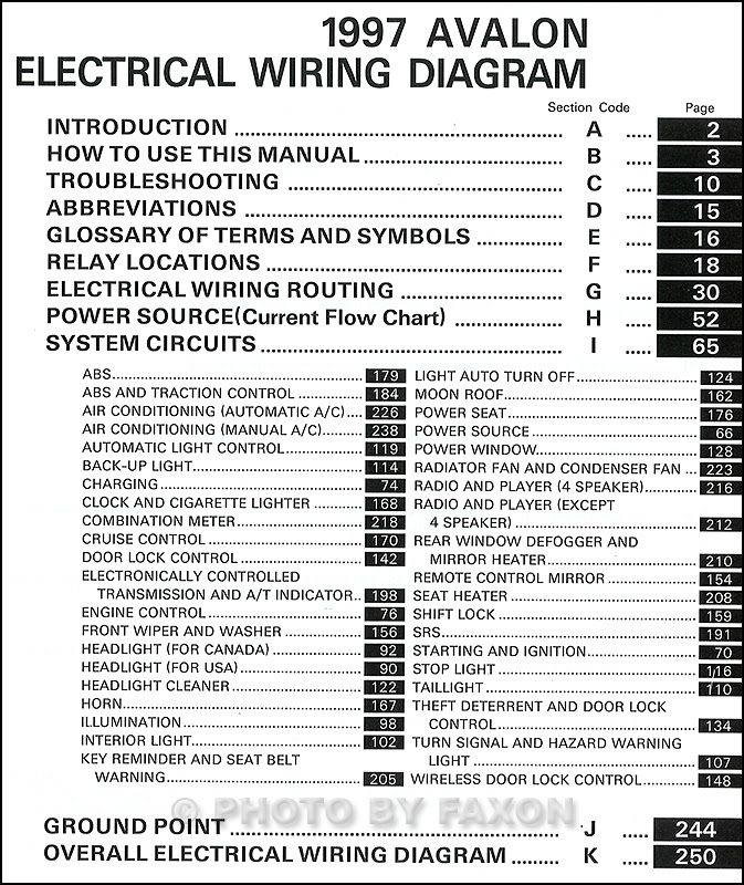 33 1998 Toyota Avalon Radio Wiring Diagram - Wiring ...